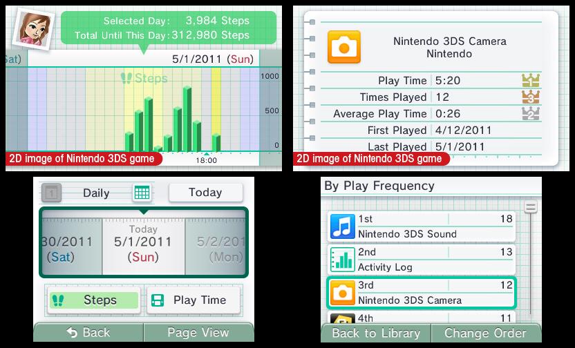 Activity Log | Nintendo 3DS Wiki | FANDOM powered by Wikia