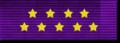 Sovereign Editor Ribbon