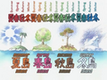 Island Climatic Types.png