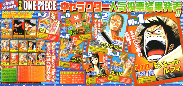 File:Third Popularity Poll.png