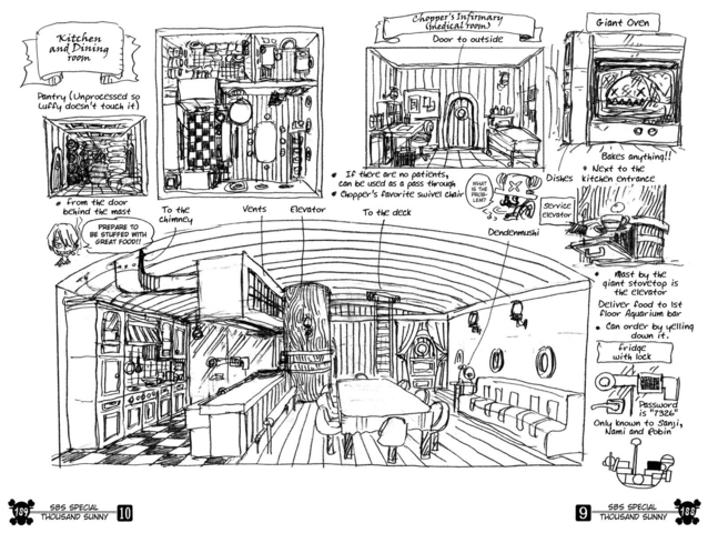 File:Thousand Sunny's Kitchen, Dining Room, and Sick Bay.png