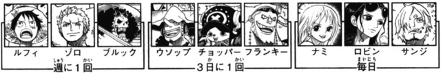 File:SBS67 6 Straw Hats Bath Chart.png