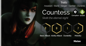 Countess hover