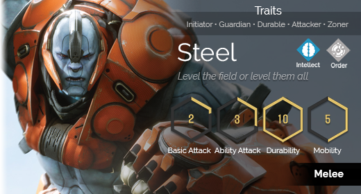 Steel hover