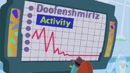 Doofenshmirtz activity