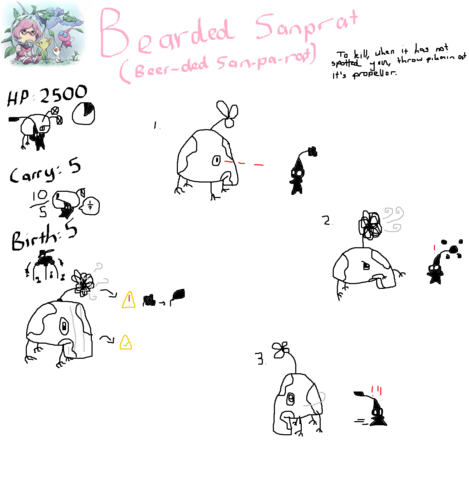 File:Bearded Sanprat Bio.png