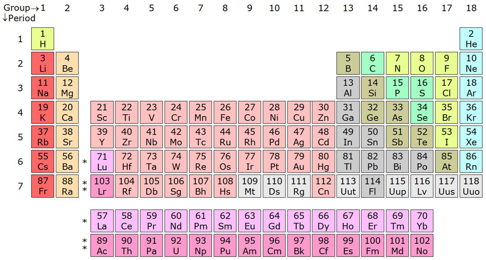 Periodic element creation superpower wiki fandom powered by wikia gamestrikefo Choice Image