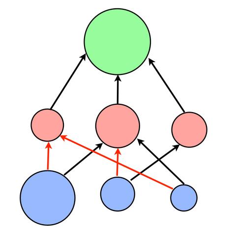 File:Causal Diagram.png