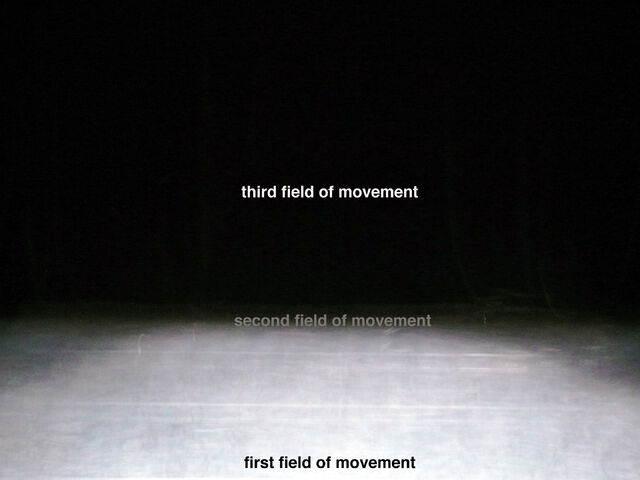 File:Feild of movement.jpg