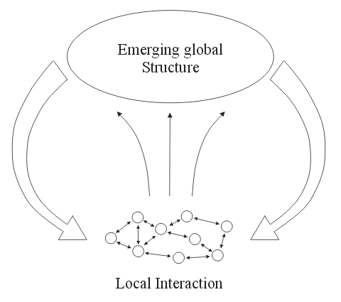 File:Classic View of Emergence.png
