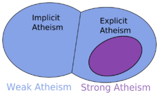 AtheismImplicitExplicit3