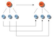 320px-Reduktionismus