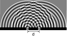 File:Doubleslitdiffraction.png