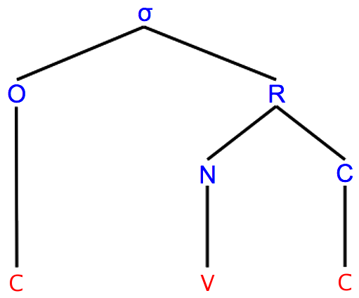 File:Syllable structure.png