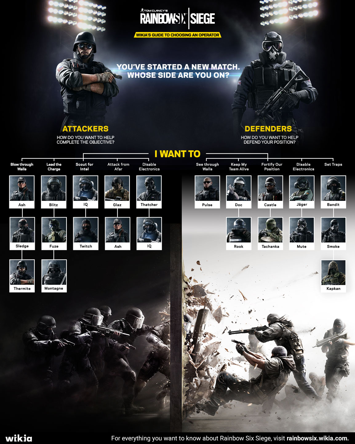 rainbow 6 siege how to choose attachments