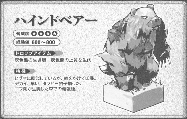 File:Hind bear.jpg