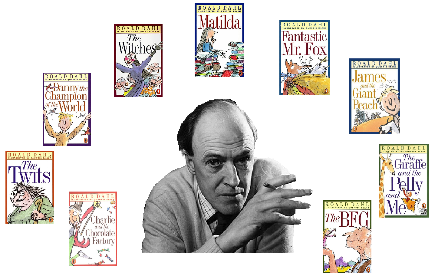 Image result for Roald Dahl