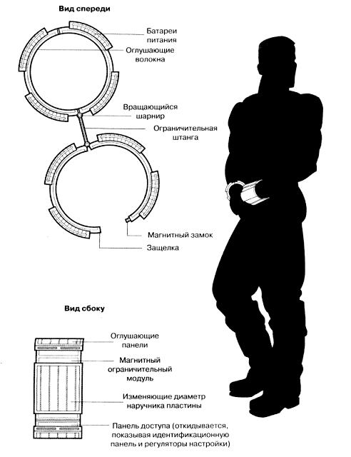 SC-401 scheme