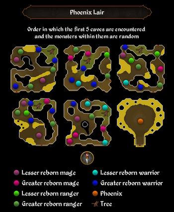 Phoenix Lair map
