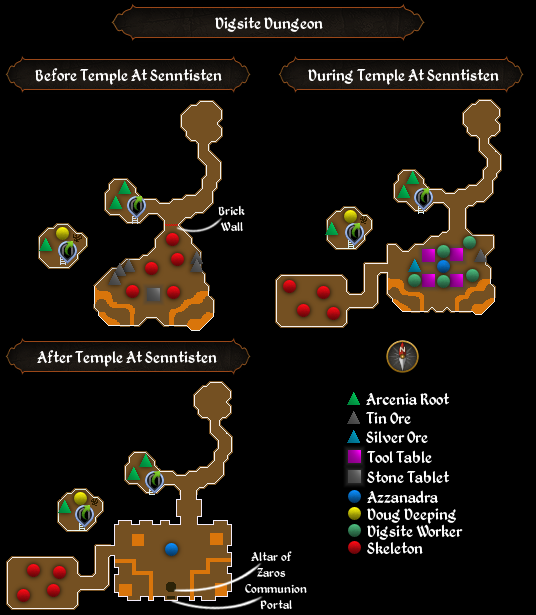 Digsite Dungeon map