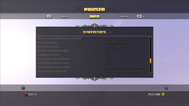 File:Saints Row Statistics page 6 - from Number of Neighborhoods controlled.png