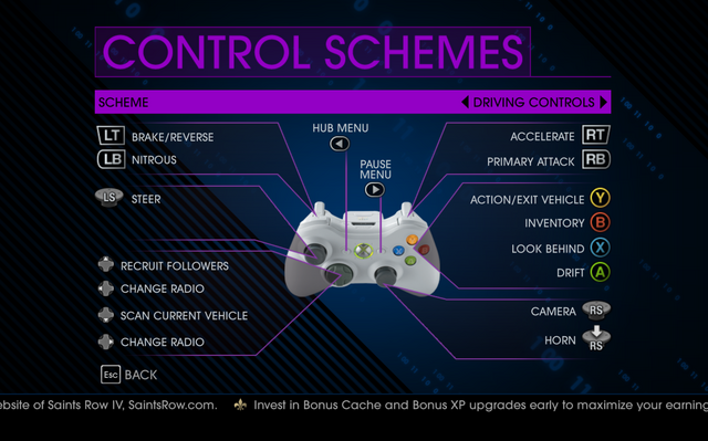 File:Saints Row IV Driving Controls 1.png