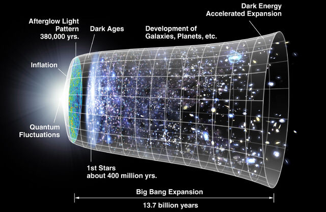 File:The Big Bang.jpg