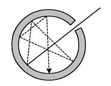 BBR-Cavity-Illust