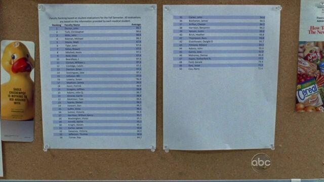 File:9x5 evaluation list.jpg