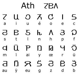 Ath (alphabet)