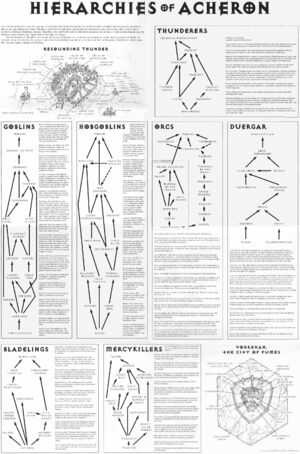 Hierarchies of Acheron.jpg