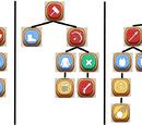 Equipment Unlock Progression Chart