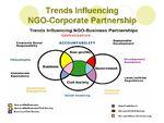 Trends Influencing NGO-Corporate Partnership