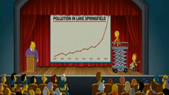 File:The Simpsons Move (0505).jpg