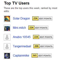 Top TV Users