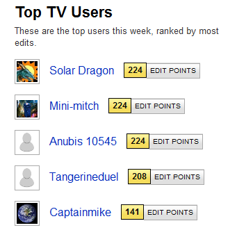 File:Top TV Users.png
