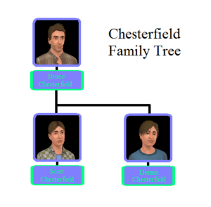 Chesterfield Family tree