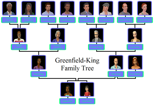 File:Greenfield-King Family Tree.png