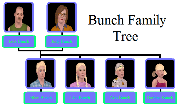 Bunch Family Tree