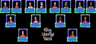 Sim Family Tree