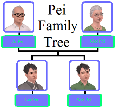 File:Pei Family Tree.png