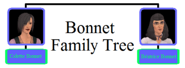 Bonnet Family Tree