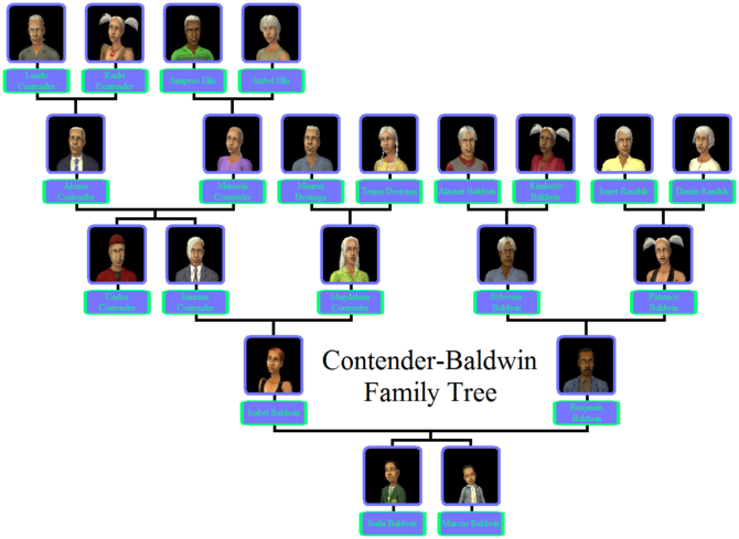 Contender-Baldwin Family Tree