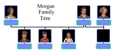Morgan family tree