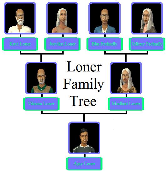 Loner Family Tree