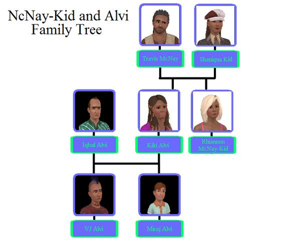File:McNay-Kid-Alvi family tree.png