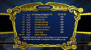 Sly 4 Unlockables