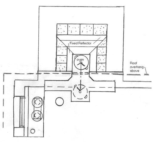 File:Goodman, partial plan kitchen thru-wall.jpg