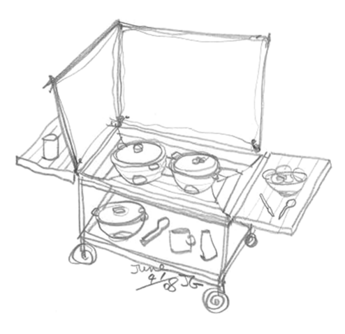 File:Solar Cooker Cart with Greenhouse Type Ovens.png