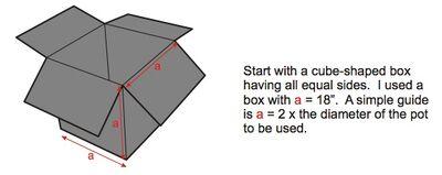 Foldable Fusion Cooker box illustration, 2-28-12